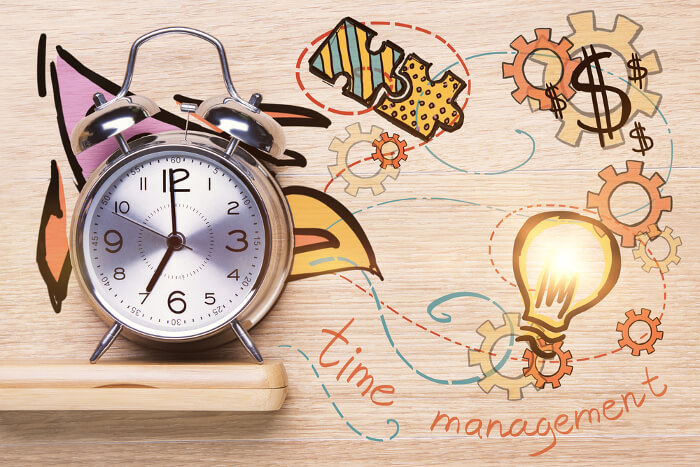 Uhr und visualisierte Strategie: Time Management