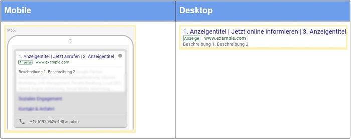Mobile vs Desktop-Ansicht