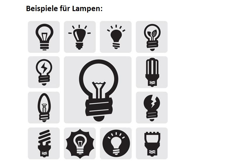 Die Kennzeichnung Von Lampen Und Leuchten Ab Dem 01 09 2013