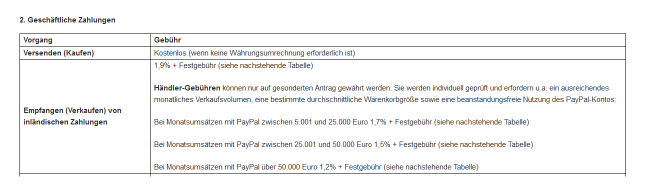 Paypal Neue Agb