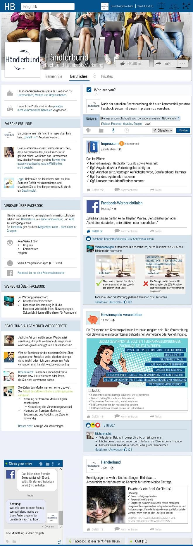Händlerbund Infografik Recht und Facebook-Marketing