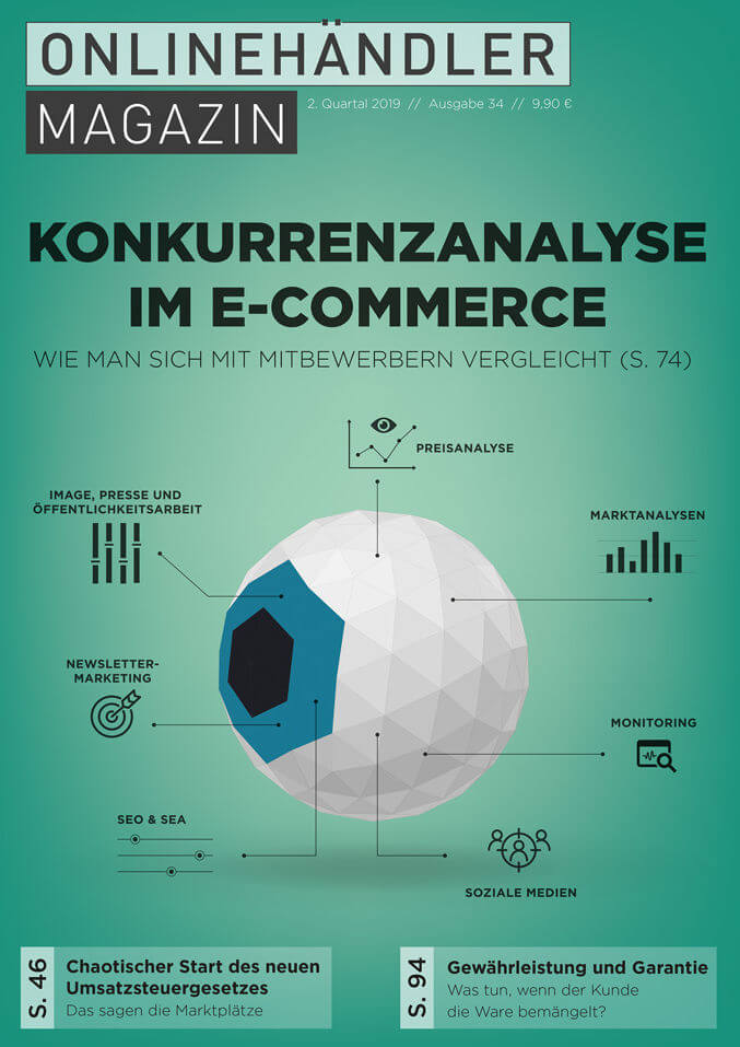 Konkurrenzanalyse im E-Commerce